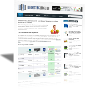 Webhosting-Vergleich: Die besten Webhoster im Vergleich